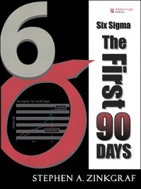 Cover Six Sigma—The First 90 Days (paperback)