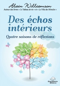 Cover Des echos interieurs