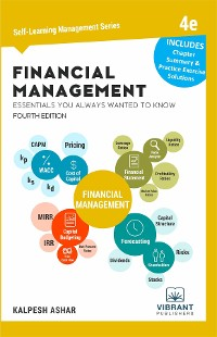 Cover Financial Management Essentials You Always Wanted To Know