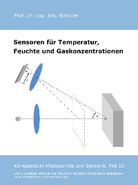 Cover Sensoren für Temperatur, Feuchte und Gaskonzentrationen