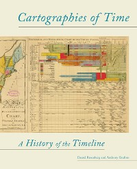 Cover Cartographies of Time