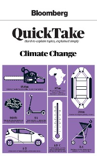 Cover Bloomberg QuickTake: Climate Change