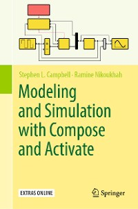 Cover Modeling and Simulation with Compose and Activate