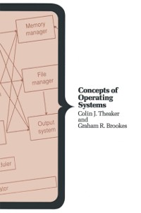 Cover Concepts of Operating Systems