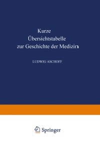 Cover Kurze Ubersichtstabelle zur Geschichte der Medizin