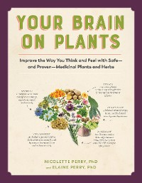Cover Your Brain on Plants