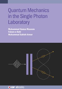 Cover Quantum Mechanics in the Single Photon Laboratory