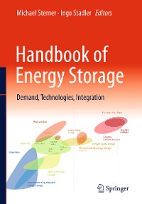 Cover Handbook of Energy Storage