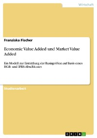 Cover Economic Value Added und Market Value Added