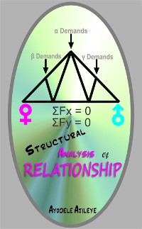 Cover Structural Analysis of Relationship