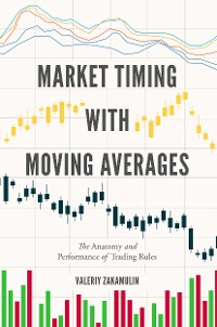 Cover Market Timing with Moving Averages
