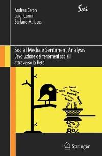 Cover Social Media e Sentiment Analysis
