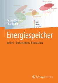 Cover Energiespeicher - Bedarf, Technologien, Integration