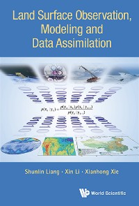 Cover Land Surface Observation, Modeling And Data Assimilation