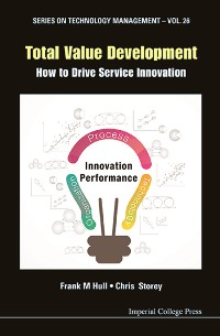 Cover Total Value Development: How To Drive Service Innovation