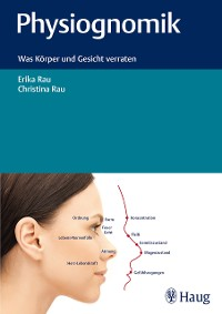 Cover Physiognomik