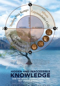 Cover Hidden and Inaccessible Knowledge
