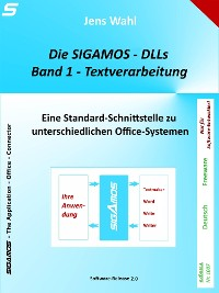 Cover Die SIGAMOS-DLLs - Band 1: Textverarbeitung