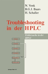 Cover Troubleshooting in the HPLC