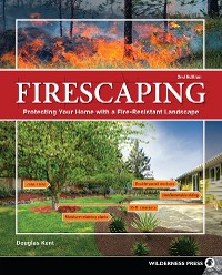 Cover Firescaping