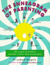 Cover Enneagram of Parenting