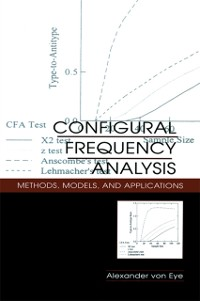 Cover Configural Frequency Analysis