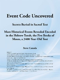 Cover Event Code Uncovered