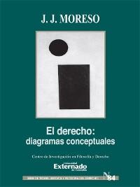 Cover El derecho: diagramas conceptuales
