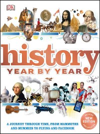 Cover History Year by Year