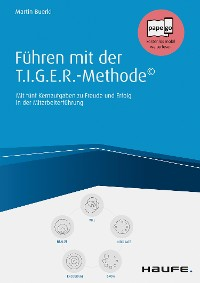 Cover Führen mit der T.I.G.E.R-Methode©
