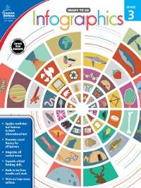 Cover Infographics, Grade 3