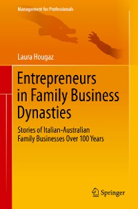Cover Entrepreneurs in Family Business Dynasties