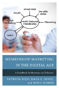 Cover Membership Marketing in the Digital Age