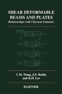Cover Shear Deformable Beams and Plates