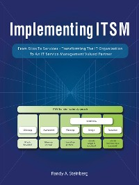 Cover Implementing Itsm