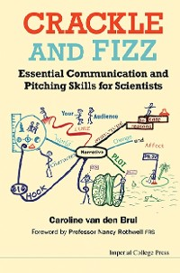 Cover Crackle And Fizz: Essential Communication And Pitching Skills For Scientists