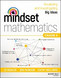 Cover Mindset Mathematics