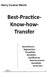 Cover Best-Practice-Know-how-Transfer