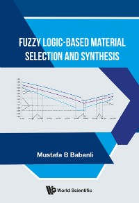 Cover Fuzzy Logic-Based Material Selection and Synthesis