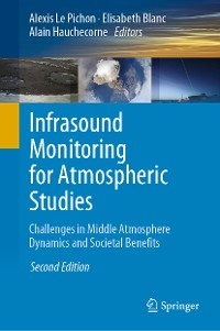 Cover Infrasound Monitoring for Atmospheric Studies