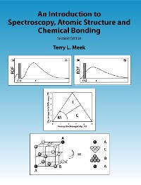 Cover An Introduction to Spectroscopy, Atomic Structure and Chemical Bonding