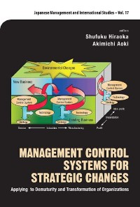 Cover Management Control Systems For Strategic Changes: Applying To Dematurity And Transformation Of Organizations
