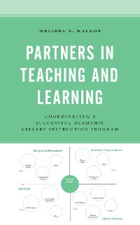 Cover Partners in Teaching and Learning