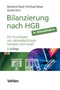 Cover Bilanzierung nach HGB in Schaubildern
