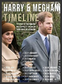 Cover Harry & Meghan Timeline - Prince Harry and Meghan, The Story Of Their Romance