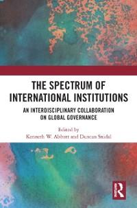 Cover Spectrum of International Institutions