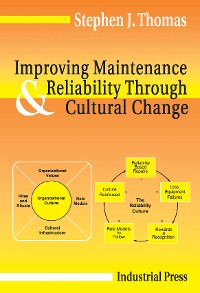 Cover Improving Maintenance and Reliability Through Cultural Change
