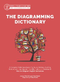 Cover The Diagramming Dictionary: A Complete Reference Tool for Young Writers, Aspiring Rhetoricians, and Anyone Else Who Needs to Understand How English Works (Grammar for the Well-Trained Mind)