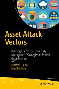 Cover Asset Attack Vectors
