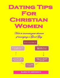 Cover Dating Tips for Christian Women: How to Increase Your Chances of Marrying a Good Guy